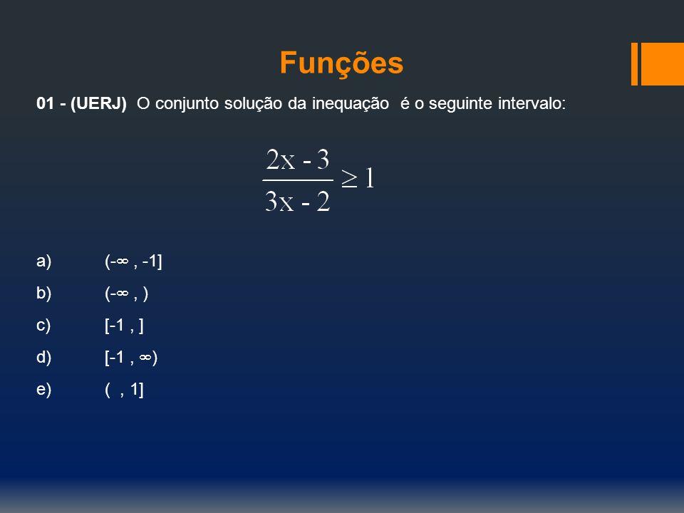 Funções 01 - (UERJ) O conjunto solução da inequação é o seguinte intervalo: a) (- , -1] b) (- , )